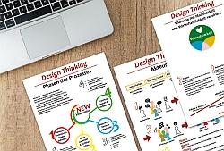 Newsletter Anmeldung Design Thinking